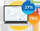 statisticscloud